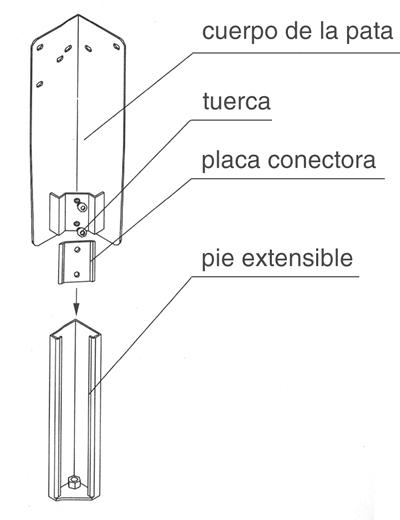 Patas extensibles de cerradora de cajas